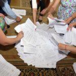 Громада Ірпеня підтримала 20 проектів Громадського бюджету